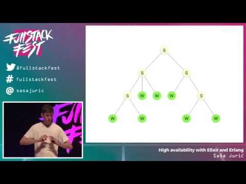 High availability with Elixir and Erlang