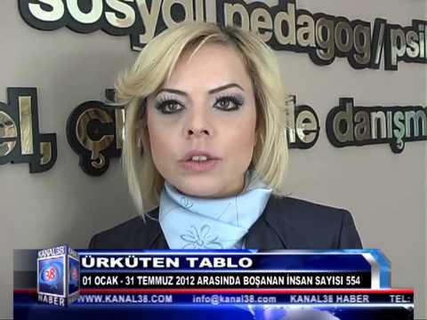Ürküten Tablo - 1