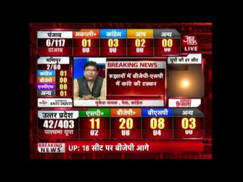 UP Polls: Counting Continues, BJP Is Leading On 17 Seats, SP On 12