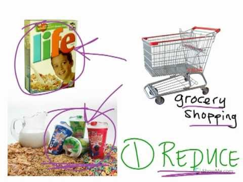 How To Reduce Reuse And Recycle In Your Everyday Life Youtube