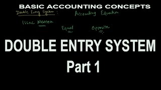 ACCOUNTING CONCEPTS   DOUBLE ENTRY SYSTEM PART 1