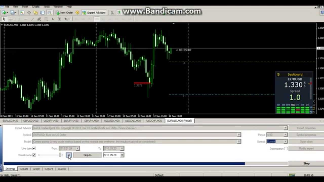 Binary options candlestick software