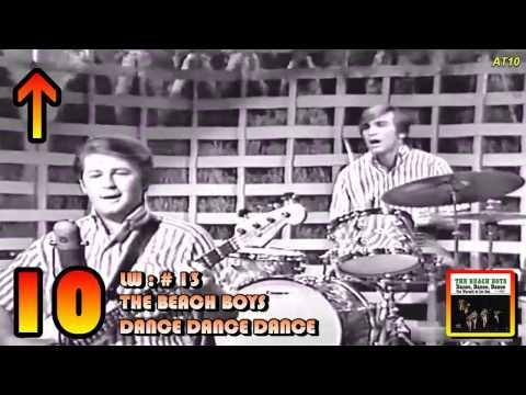 12121964  Top 10 Chart