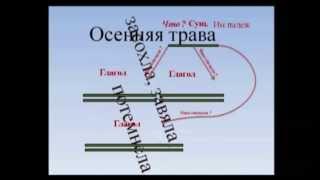 Урок русского языка. Тема