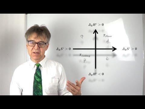Berechnung der Floortemperatur