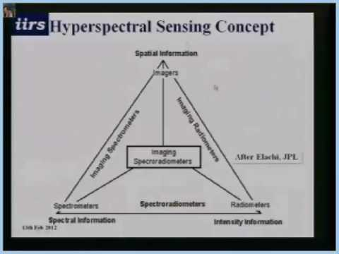 a  Introduction to Hyperspectral Remote Sensing