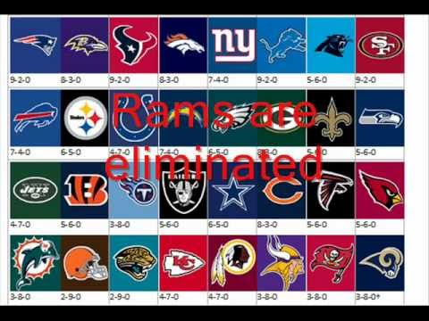 2012 NFL Season Predictions