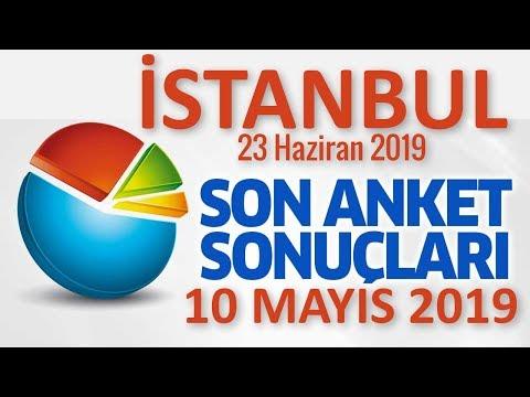 23 Haziran 2019 İstanbul  Seçimleri Son Anket Sonuçları (10 Mayıs 2019)