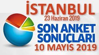 23 Haziran 2019 İstanbul  Seçimleri Son Anket Sonu