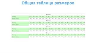 видео Таблица соответствия размеров обуви и полноты