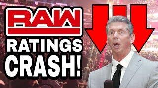 WWE RAW RATINGS DISASTER + RUMORED ROYAL RUMBLE 2019 SURPRISE ENTRY!!! WWE News
