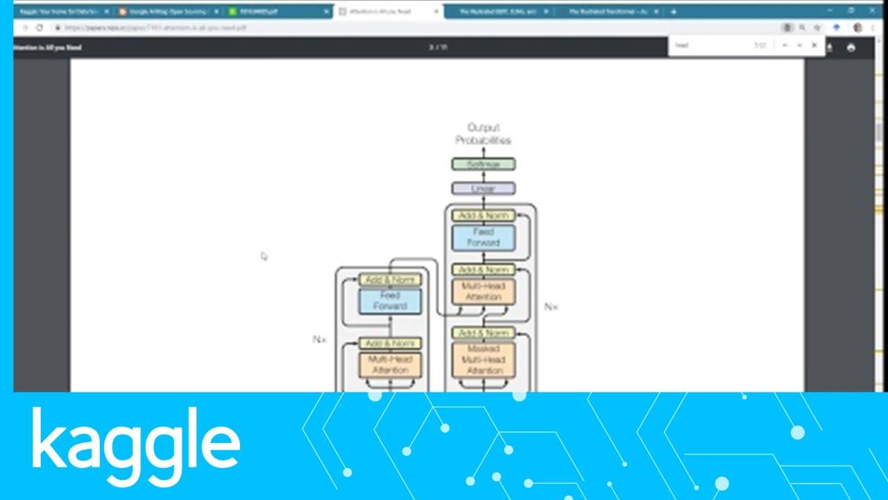 Kaggle Reading Group: Bidirectional Encoder Representations from  Transformers (aka BERT) | Kaggle