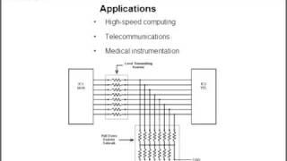 VSSR Series Resistor Networks