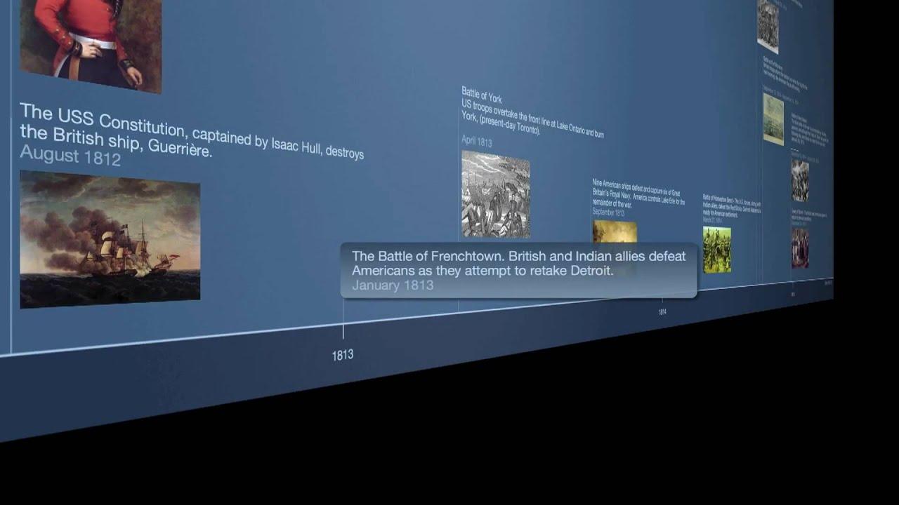 Timeline the war of 1812 english youtube publicscrutiny Choice Image