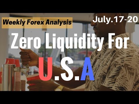 Weekly Forex Analysis | No USA Liquidity | Technical