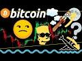 BlazeCoin (BLZ) Price Alert, Chart & News on BitScreener.com
