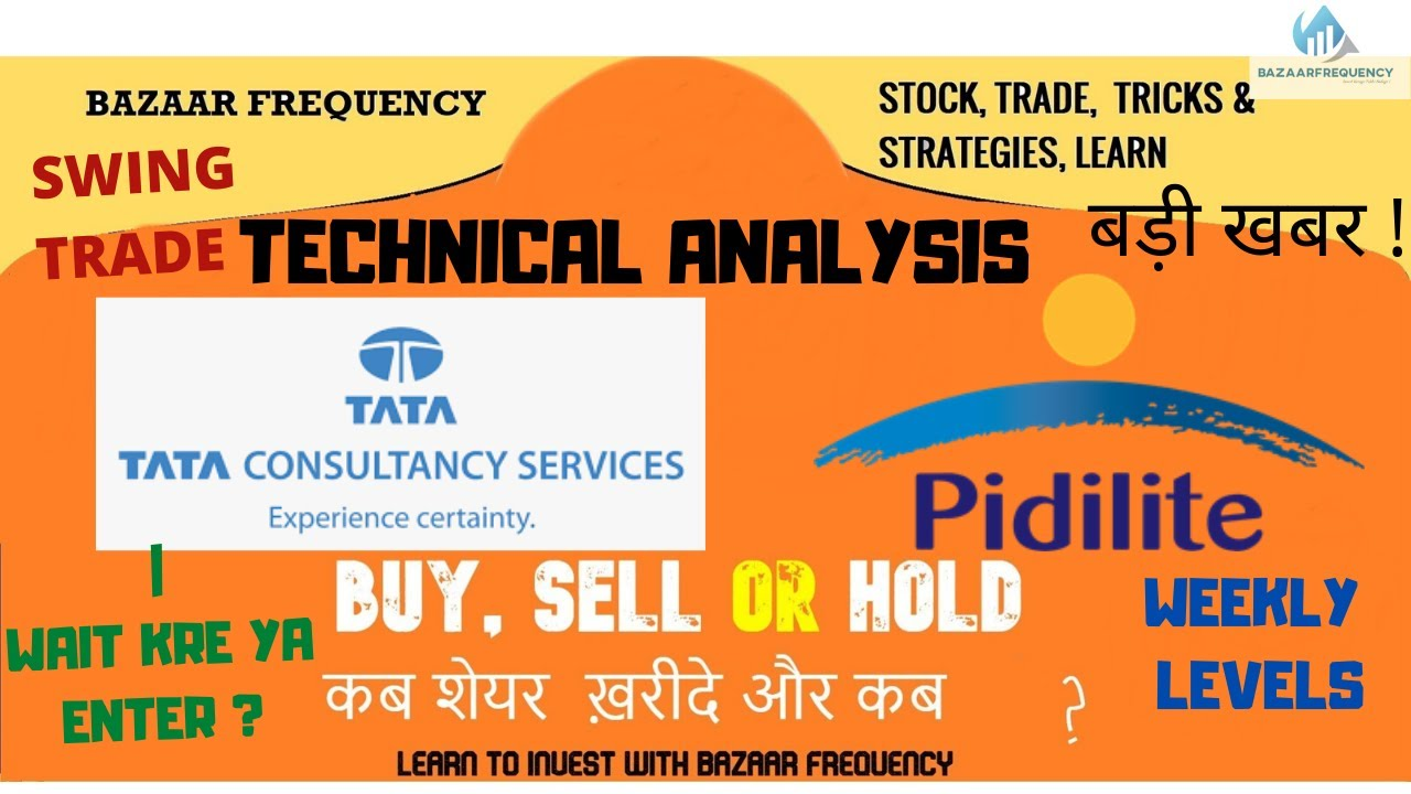 Tcs Pidilite Share Latest News Technical Analysis Macd Rsi Stoch Targets July 2020 Youtube