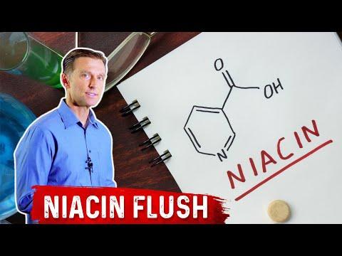 Is a Niacin Flush Harmful or Dangerous?