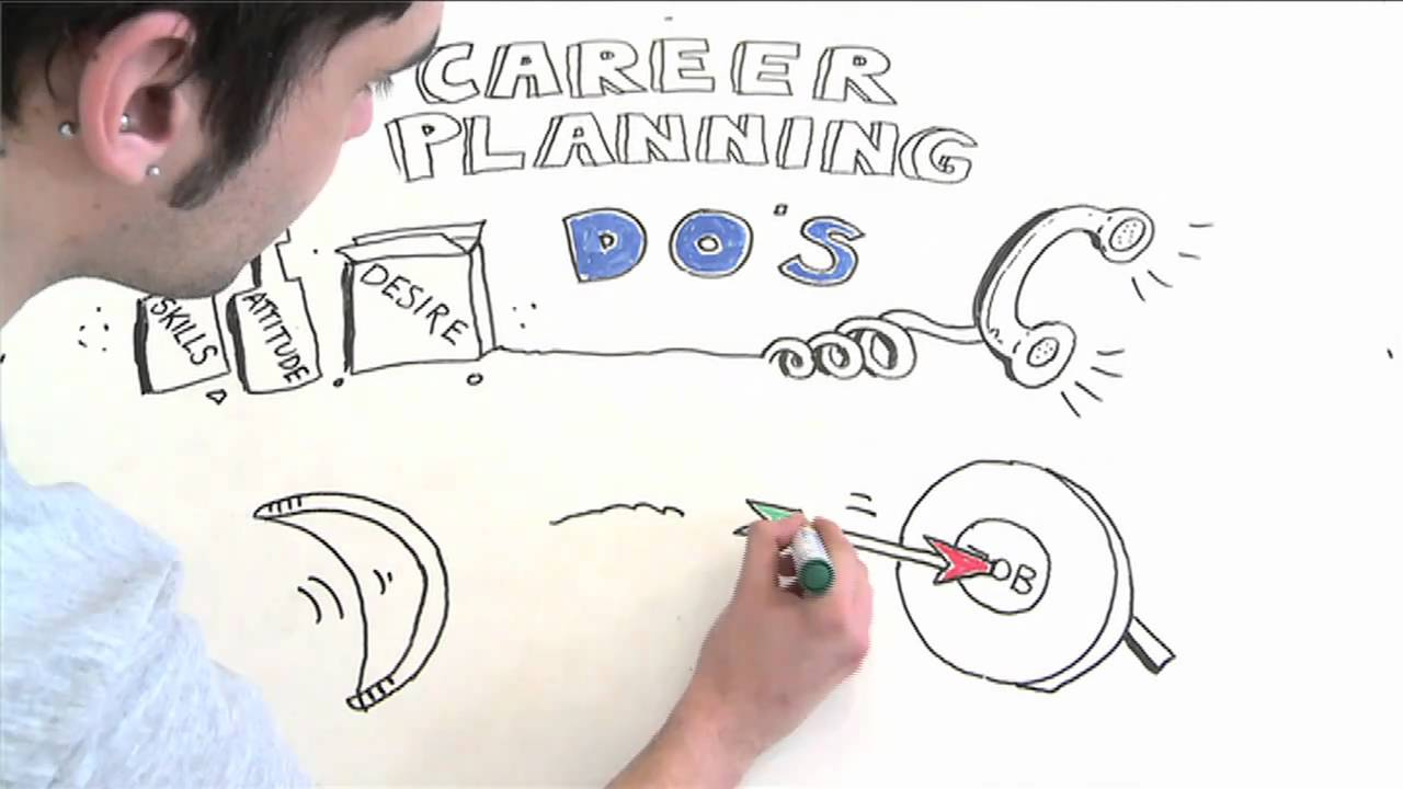 career planning tips and techniques career planning tips and techniques