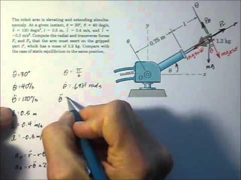 Dynamics 13.6 F=ma r theta z