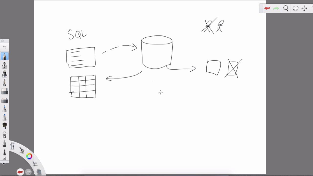 Lesson 2 - Oracle Database Overview (Oracle SQL Certification)