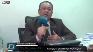 مصر العربية |  العشوائيات:37.5%  من الكتلة العمرانية بمصر غير مخططة
