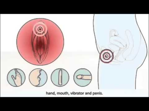 Orgasmes : 7 faons de jouir lorsqu'on est une femme