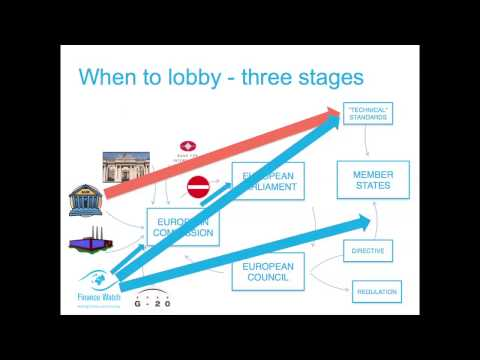 Lobbying in Brussels? ( a webinar by Finance Watch)