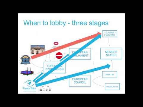 Lobbying in Brussels? ( a webinar by Finance Watch)
