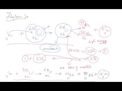 Fission and Nuclear Reactors |  Class 12 Physics Nuclei