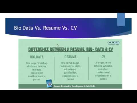 Difference between a CV  Resume and Bio data   eAge Tutor Studynama com Artist Biography