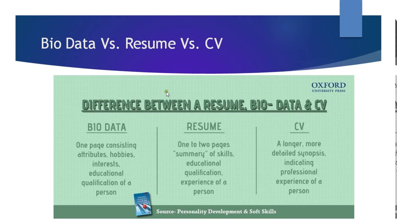 Difference Between CV, Resume, Bio Data   YouTube  Curriculum Vitae Vs Resume