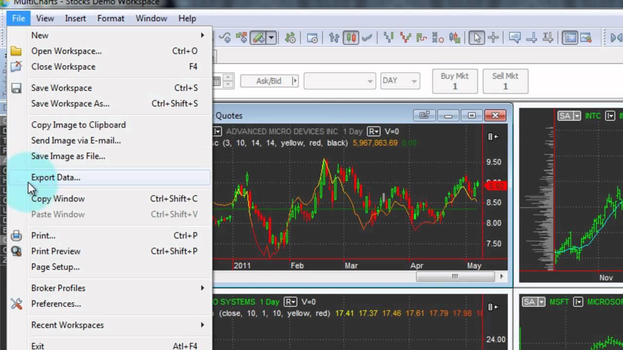 interactive brokers multicharts)