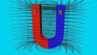 магнитное поле. Вектор магнитной индукции