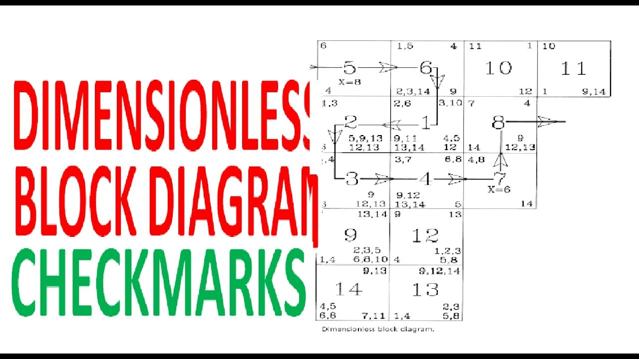 hight resolution of dimensionless block diagram checkmarks flow analysis