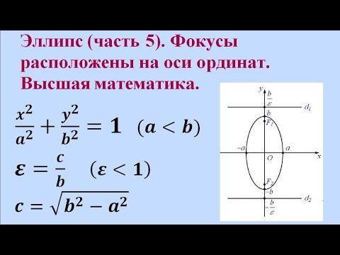 Эллипс (часть 5). Фокусы расположены на оси ординат. Высшая математика.