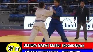 Спорт. SPORT-MIX с Тахиром Гафуровым 3.02.18
