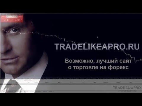 Панель быстрой торговли в МТ4.