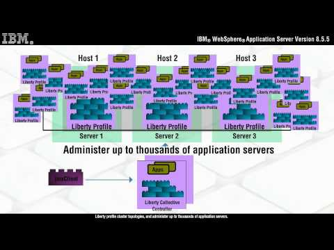 WebSphere Application Server, an Overview