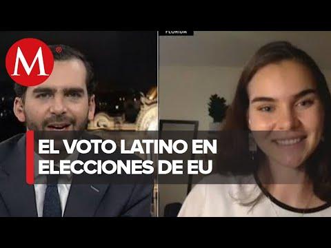 Entrevista, Carolina Hidalgo, Ciudadana Estadonudense. Voto Latino en elecciones