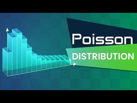 Data Science & Statistics Tutorial: The Poisson Distribution