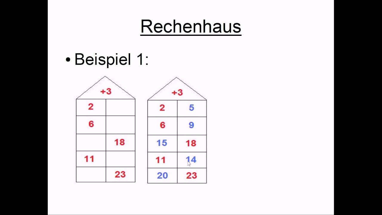 rechenhaus youtube