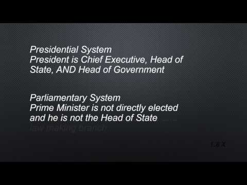 Two types of Democracy. The difference of Presidential System and Parliamentary System, Let Reviewer