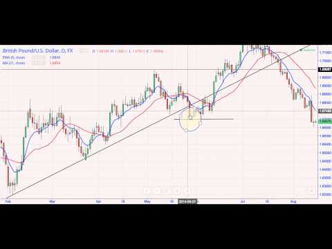 FOREX -Astrofx Technical Tuesday Volume 24 - Market Manipula