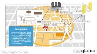 iRemocon-GPS連動による家電制御-