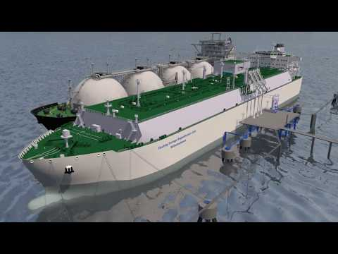 The case for a German LNG terminal in Wilhelmshaven | Uniper