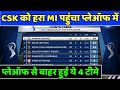 IPL 2020 -IPL 2020 Points Table After Chennai Super Kings Vs Mumbai Indians Match | IPL Points Table