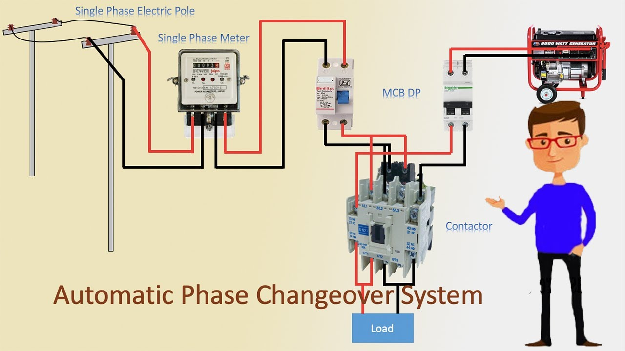 automatic changeover switch | Automatic Phase Changeover System | ATS -  YouTubeYouTube