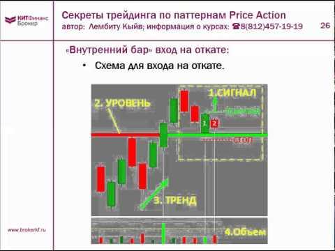 Секреты трейдинга по паттернам Price Action и VSA. Часть 2
