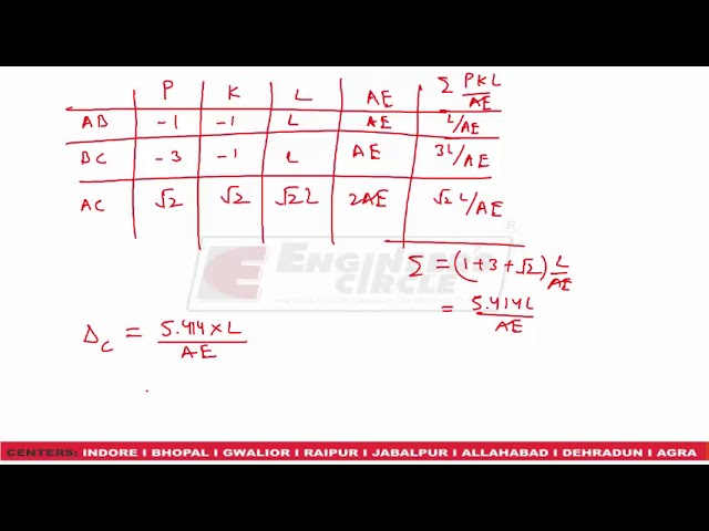 GATE 2018 CIVIL ENGINEERING PAPER VIDEO SOLUTIONS SHIFT 1 PART 2